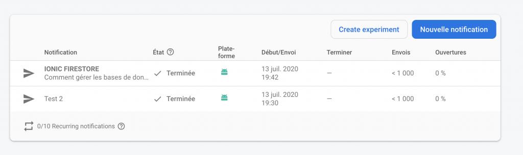 Ionic notification firebase cloud messaging test